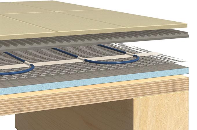 Plancher Chauffant Le Modele Electrique A Accumulation