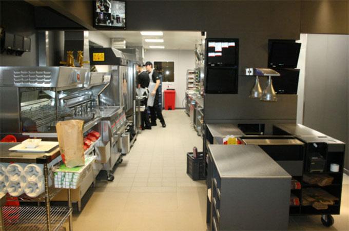 Fast Food Comment Organiser La Cuisine